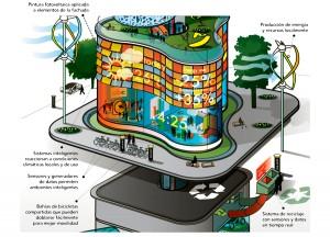 edificio-inteligente