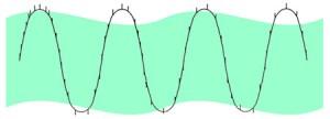 perturbacion_alta_frecuencia