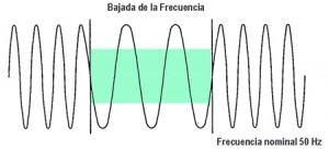perturbacion_variaciones_frecuencia